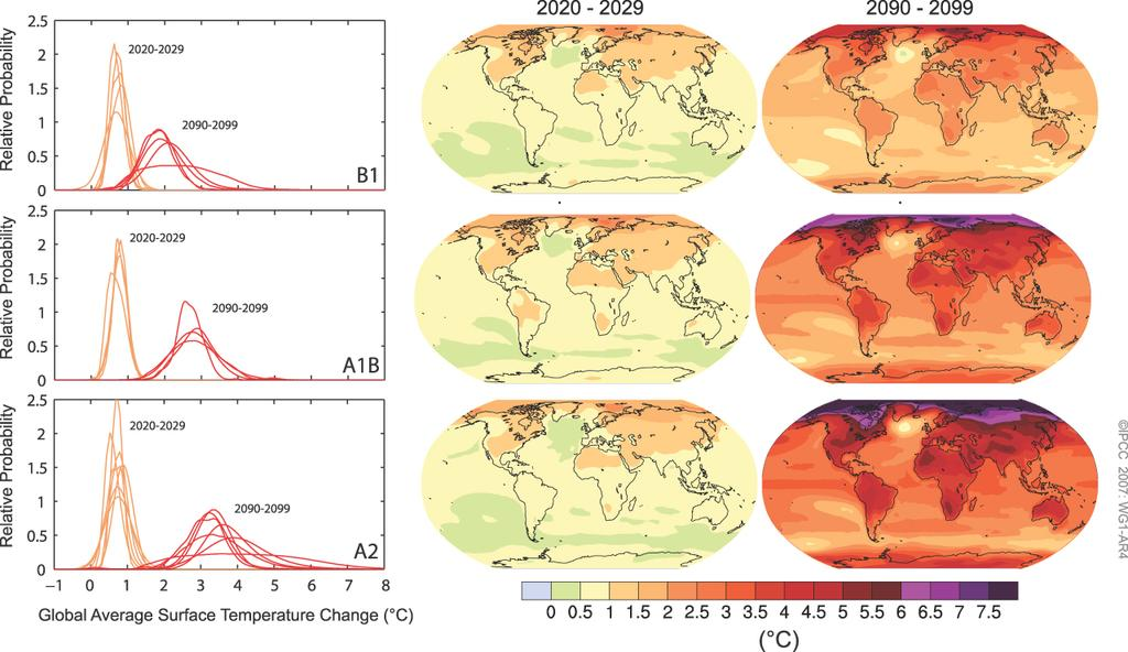 IPCC-Klimasimulationen (/) IPCC AR simulations and