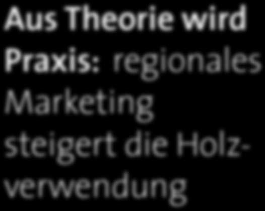 Marketing steigert