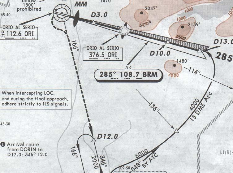 ORIENTIERUNG BERGAMO Bergamo ILS Karte LIME Positionsbestimmung mittels RMI bzw. ADF Excerpted from Jeppesen chart by permission of JEPPESEN GmbH.