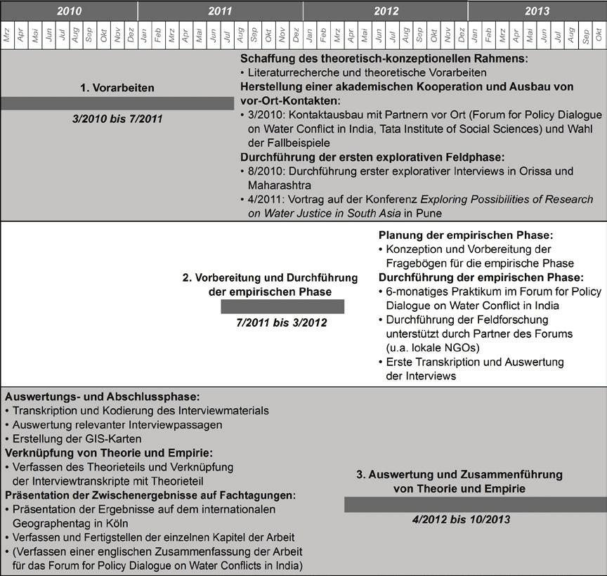 Tolle Php Ftp Lebenslauf Hochladen Ideen - Entry Level Resume ...