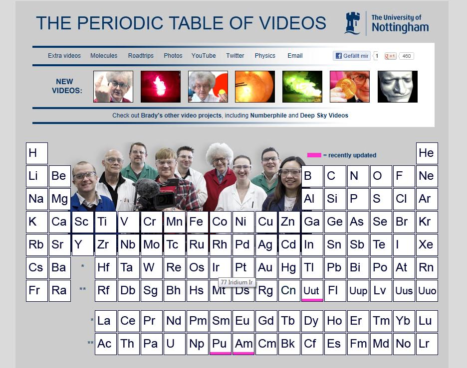 Martyn Poliakoff: Periodic Table of Videos www.periodicvideos.