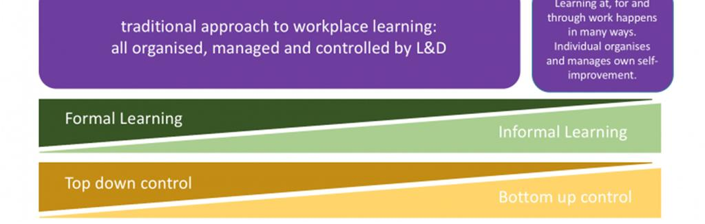 com/5-stages-of-workplace-learning-revisited-in-2017-jane-hart/abruf über