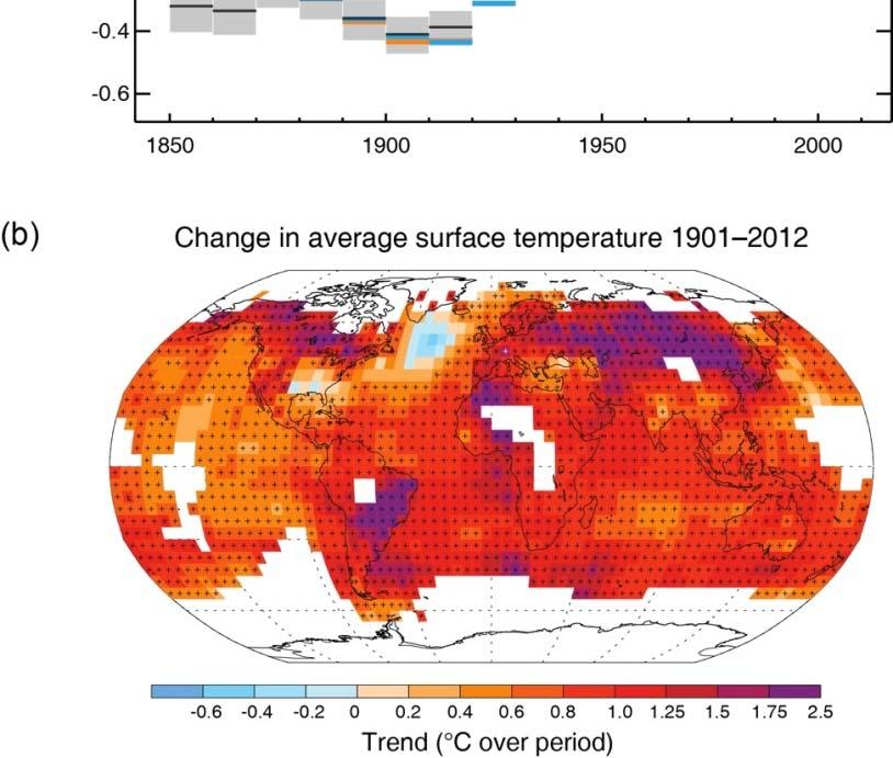 Glob. average surface temp. 1850-2012 Change in av. surf. temp. 1901-2012 Observed changes.. robust multi-decadal warming, substantial decadal and interannual variability.