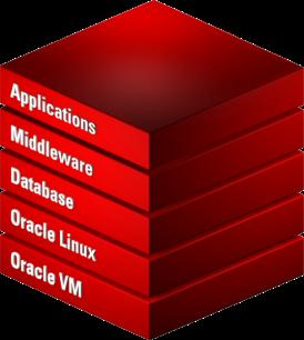 supported: Oracle VM Oracle Linux