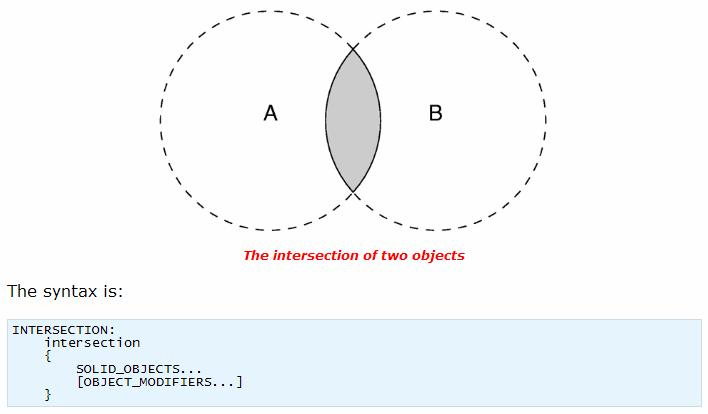 Intersection #declare Sol = union { cylinder { <0,1,0> <0,5,0> 0.