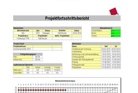 Projektmanagement. Kommunikationsmanagement. Version: 3.1 Stand ...