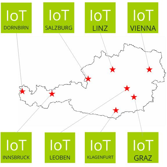 Austrian IoT Network Illustration: IoT