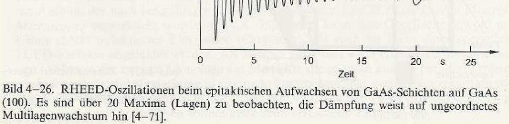 electron diffraction)