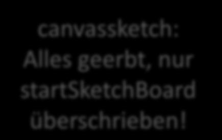 canvassketch: Alles geerbt,