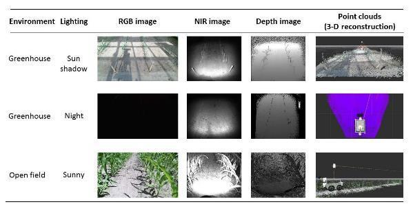 Chapter 2: Part I: 3-D imaging systems for agricultural applications A review 25 for plant phenotyping in their Bonirob field robot (Deepfield Robotics, 2016), but for acquiring stable images, they