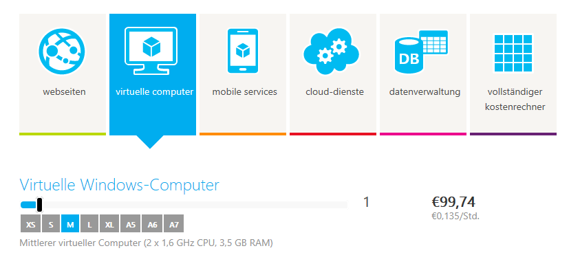 Was kostet Windows Azure? http://www.windowsazure.com/de-de/pricing/calculator/?scenario=full http://www.