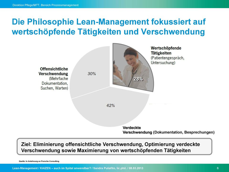 kaizen theory of management pdf