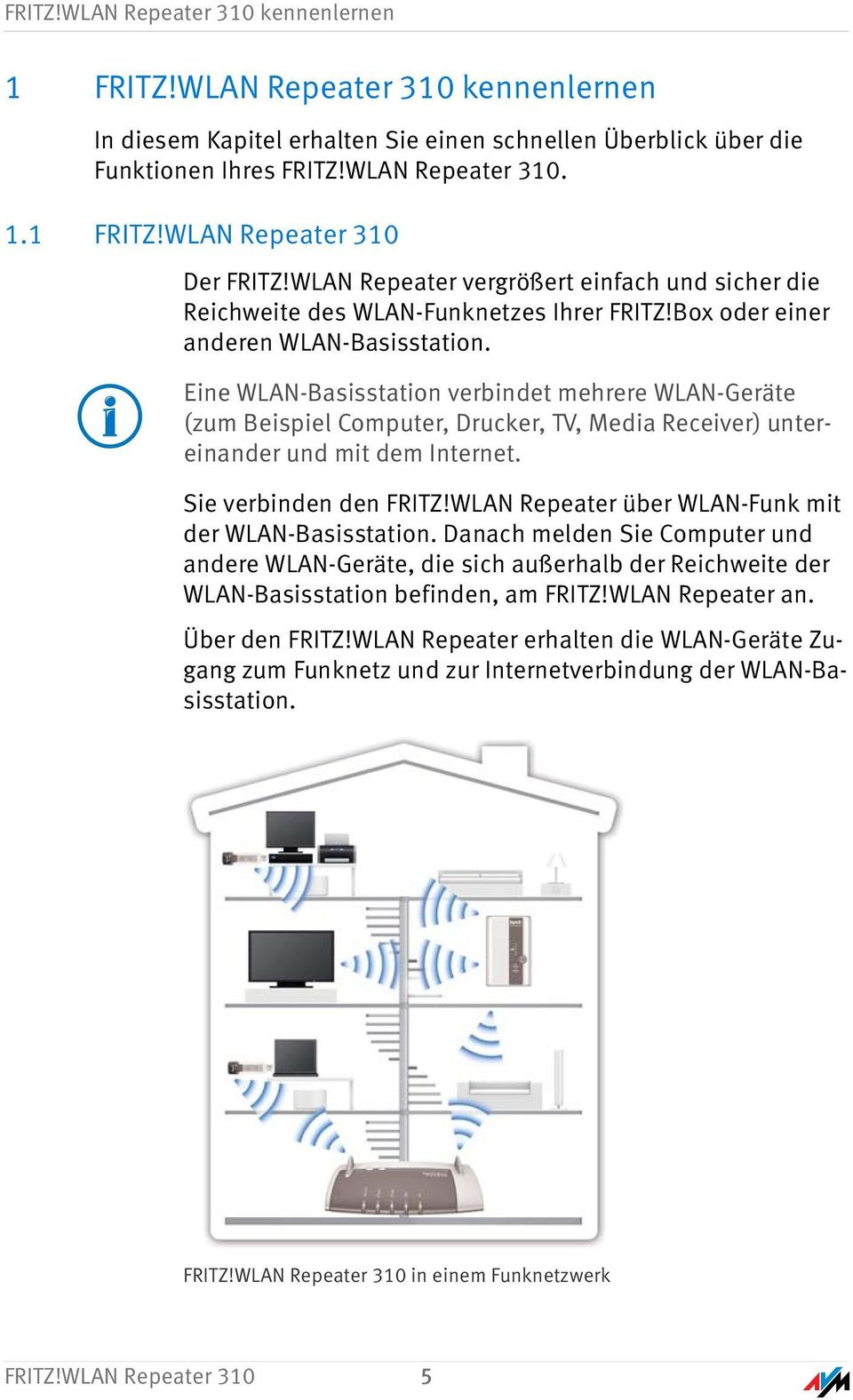 download fritz wlan repeater 310