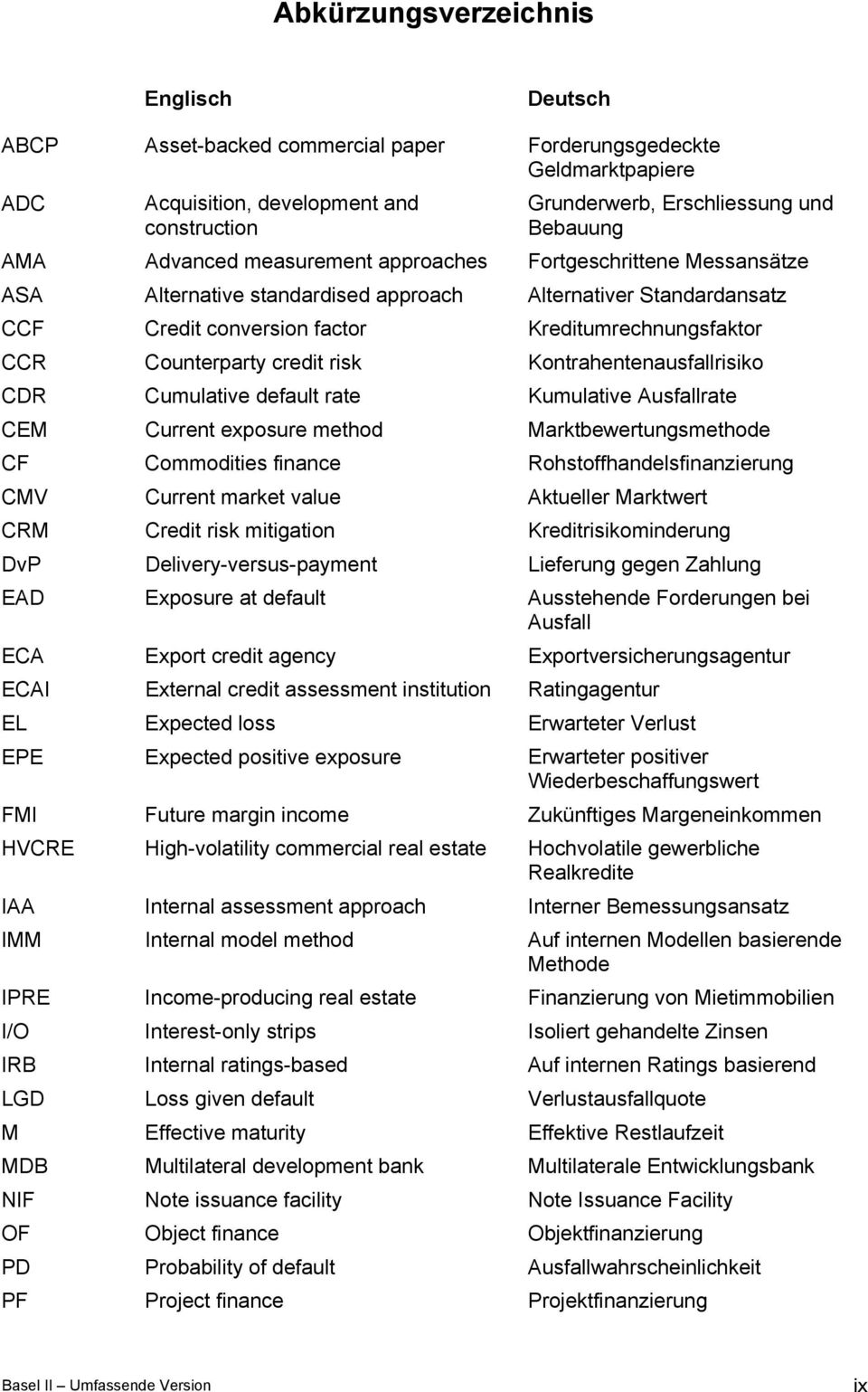 credit risk Kontrahentenausfallrisiko CDR Cumulative default rate Kumulative Ausfallrate CEM Current exposure method Marktbewertungsmethode CF Commodities finance Rohstoffhandelsfinanzierung CMV