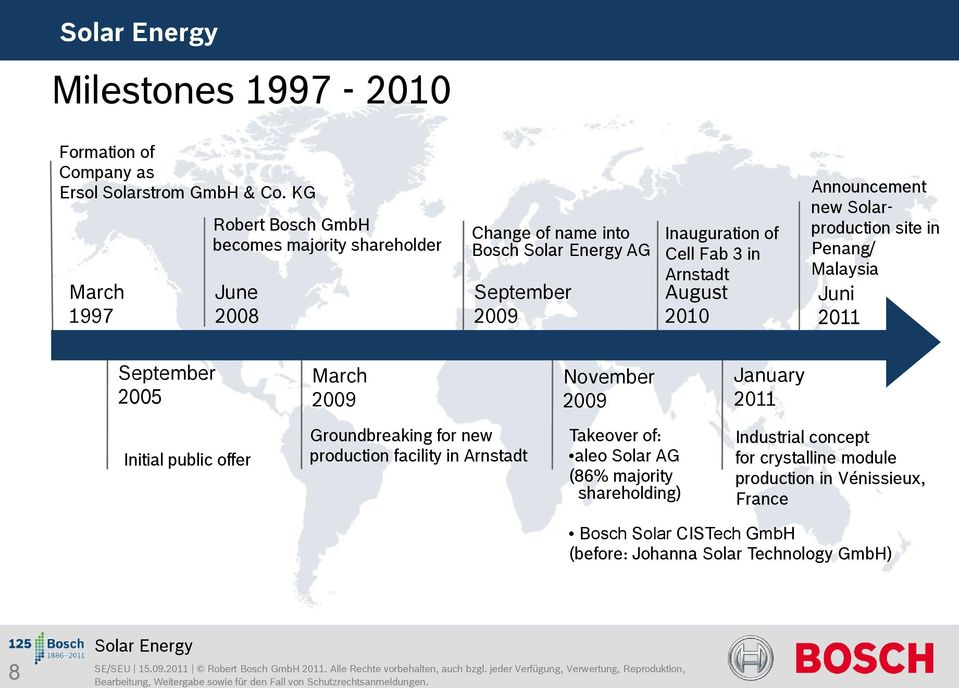 Bosch Solar Energy  Corporate Presentation  Solar Energy - PDF