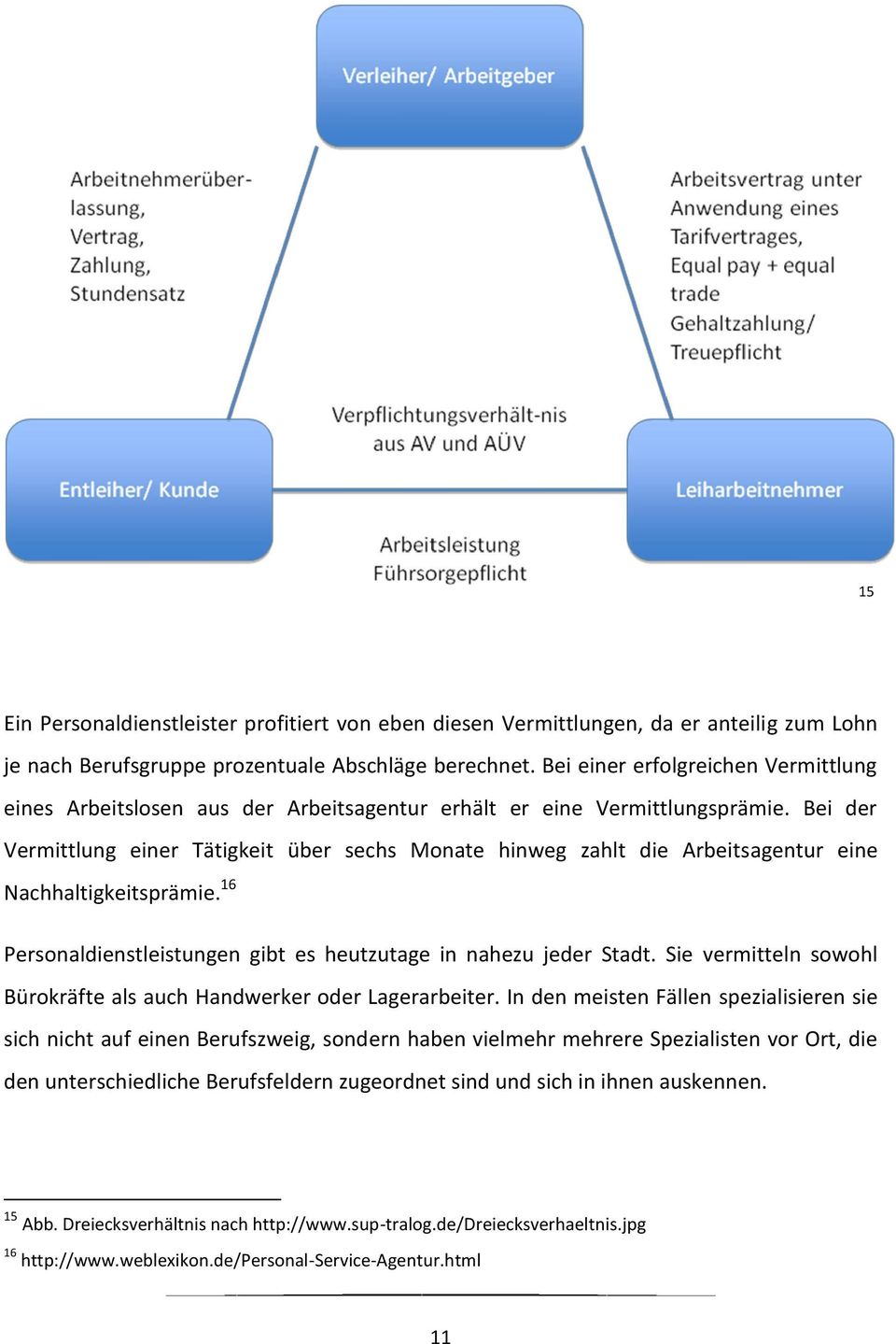 BACHELORARBEIT. Marketing von Personaldienstleistungen - PDF