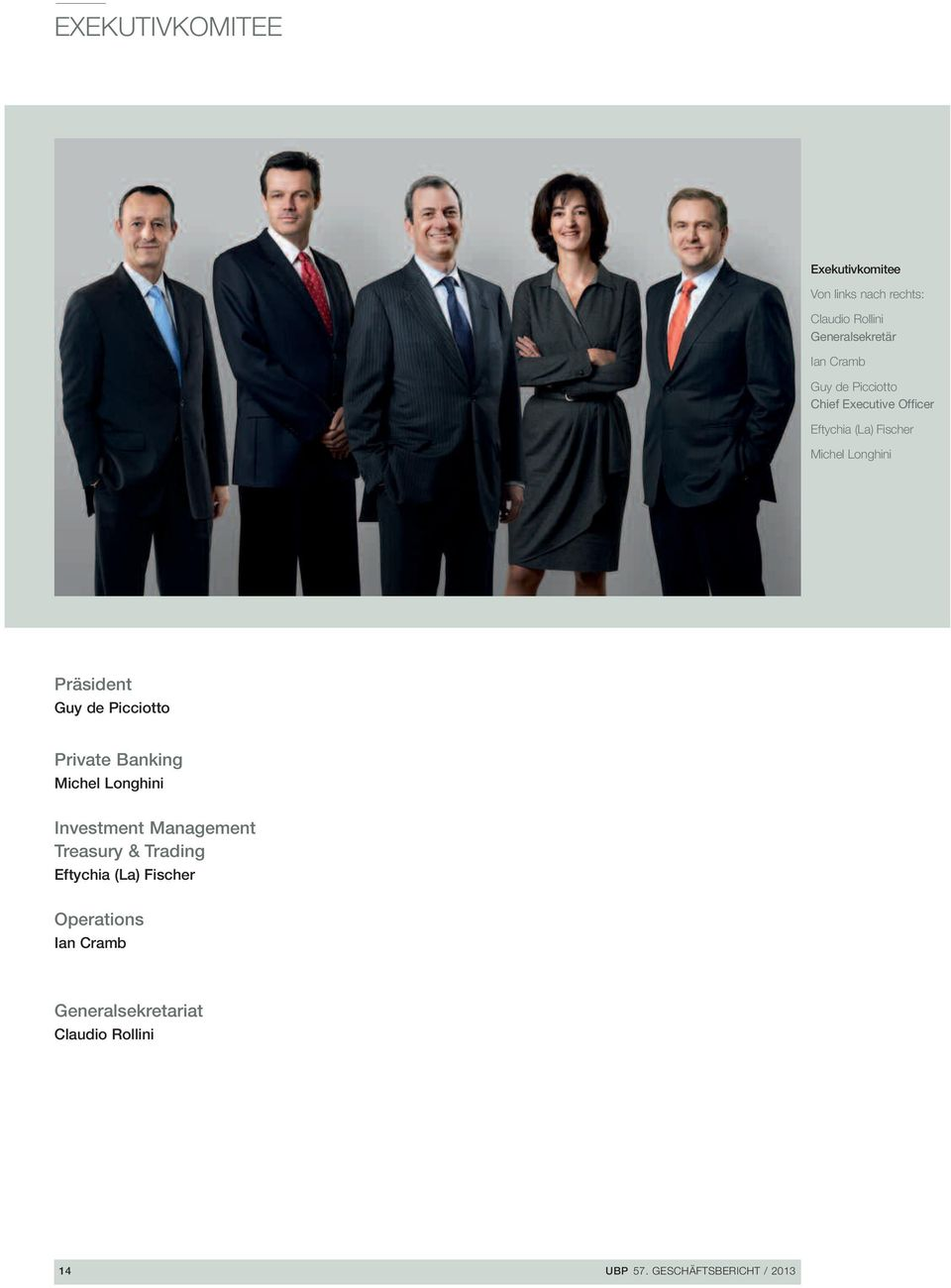 Picciotto Private Banking Michel Longhini Investment Management Treasury & Trading Eftychia (La)