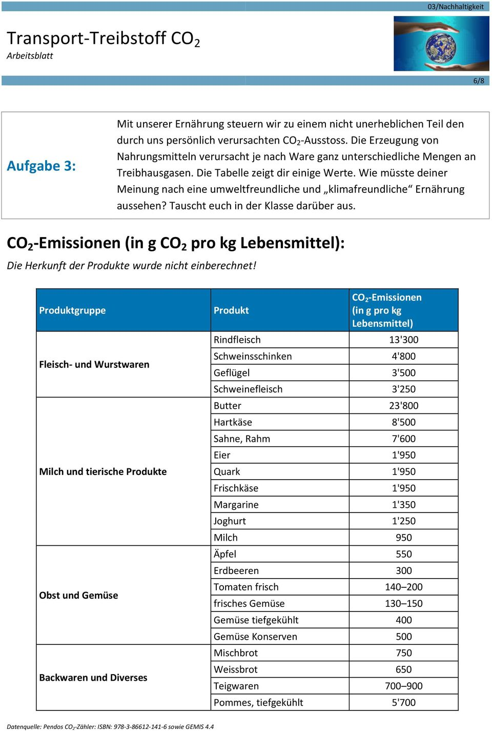 Transport Treibstoff CO 2 Lehrerinformation - PDF