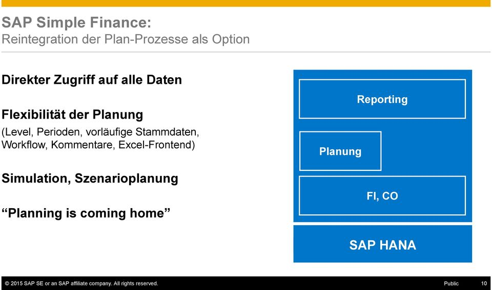 Kommentare, Excel-Frontend) Simulation, Szenarioplanung Planning is coming home Planung