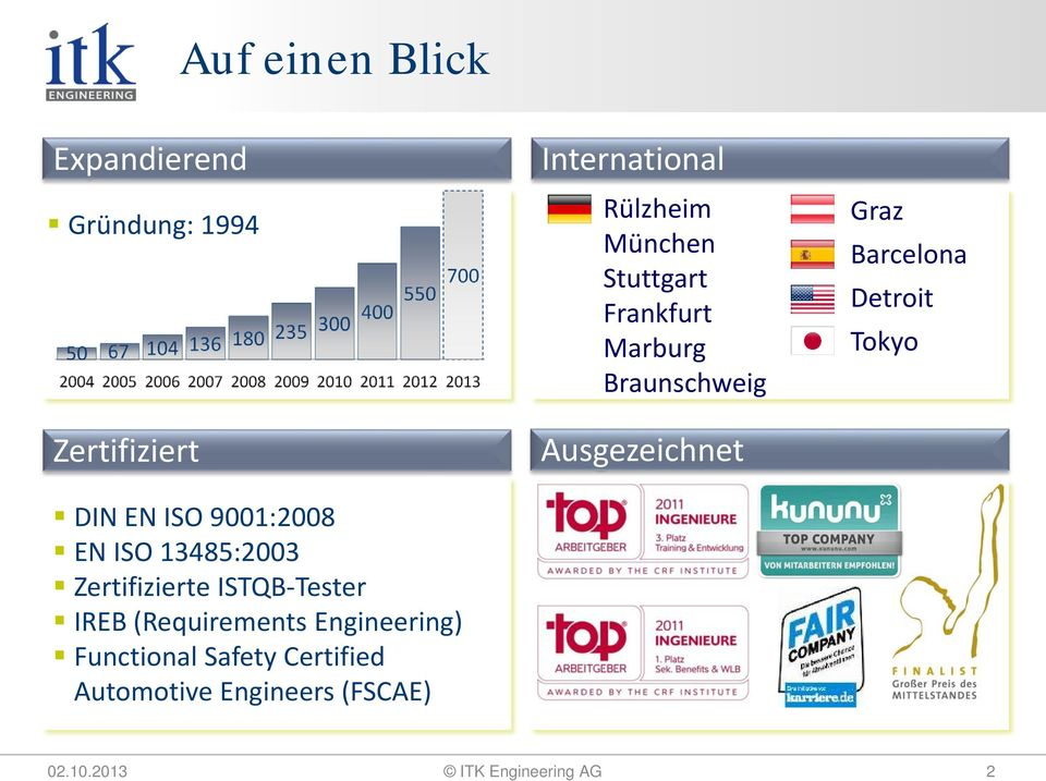 Certified Automotive Engineers (FSCAE) International Rülzheim München Stuttgart Frankfurt