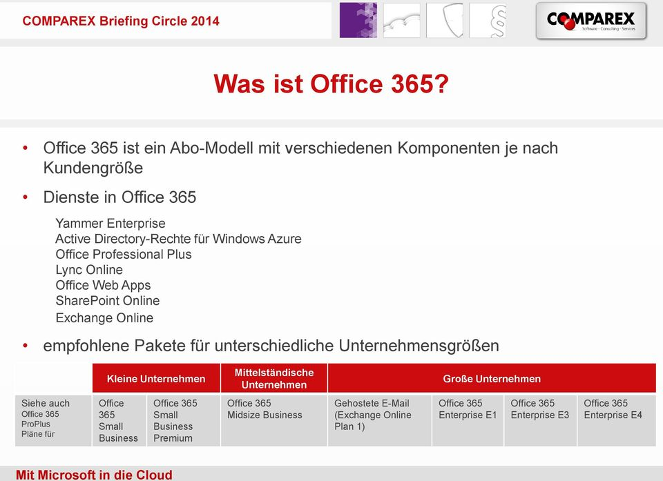 Azure Office Professional Plus Lync Online Office Web Apps SharePoint Online Exchange Online empfohlene Pakete für unterschiedliche