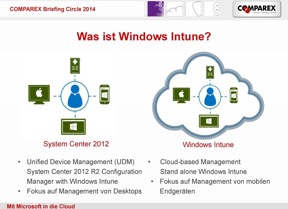Configuration Manager with Windows Intune Fokus auf Management von Desktops
