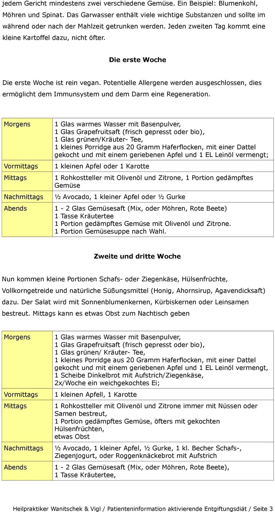 3 Tage Entgiftungsdiät pdf