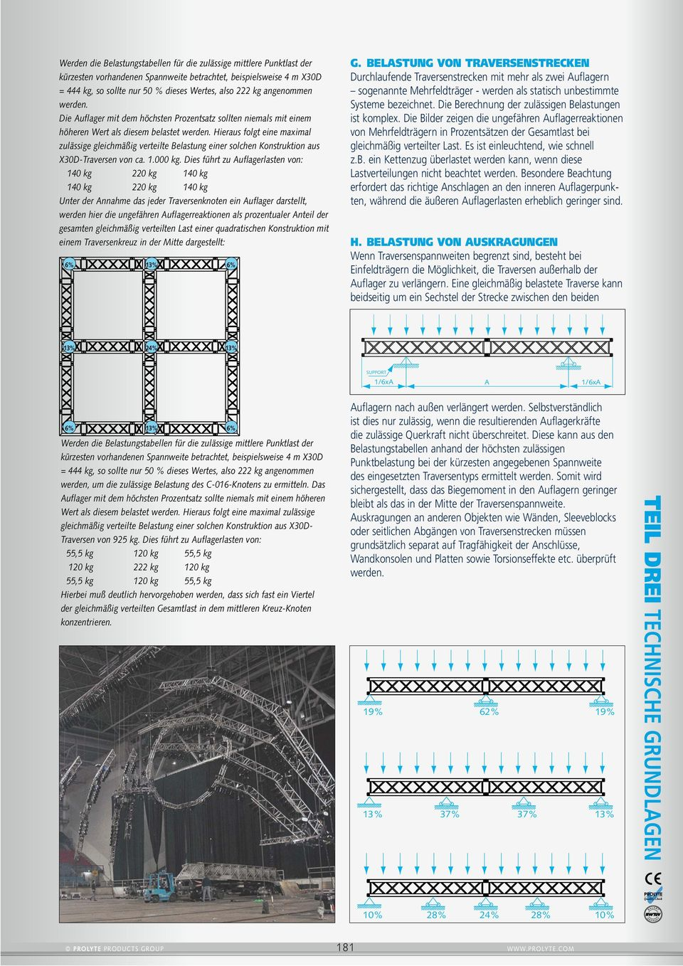 PROLYTE PRODUCTS GROUP PDF