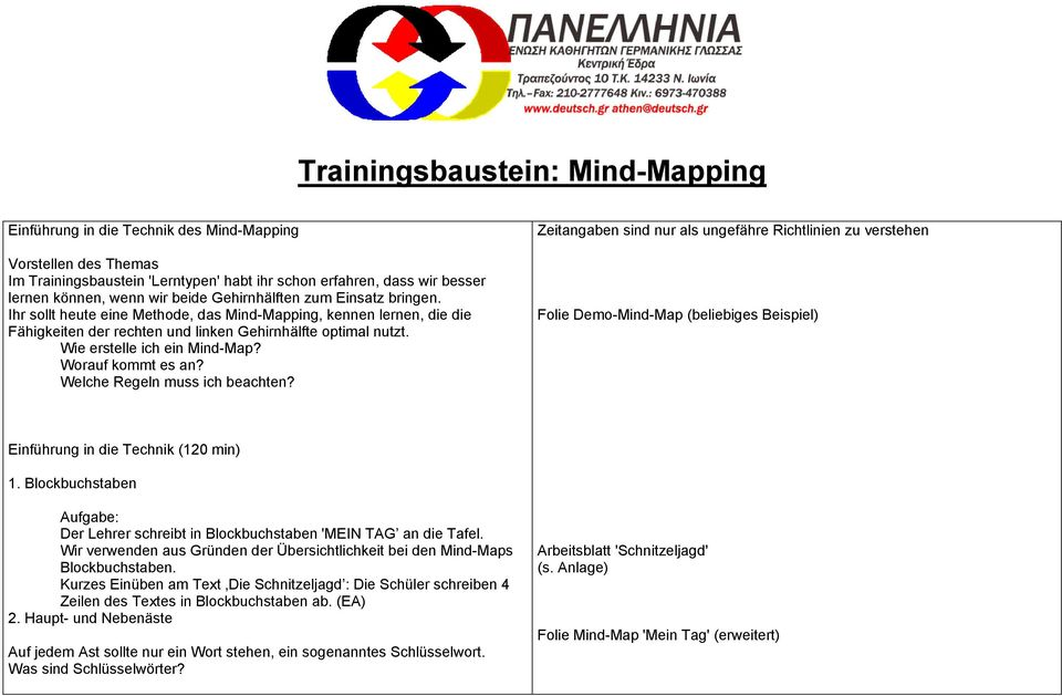 Trainingsbaustein: Mind-Mapping - PDF
