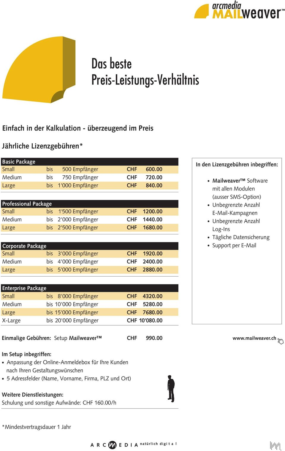 00 Corporate Package Small bis 3'000 Empfänger CHF 1920.00 Medium bis 4'000 Empfänger CHF 2400.00 Large bis 5'000 Empfänger CHF 2880.