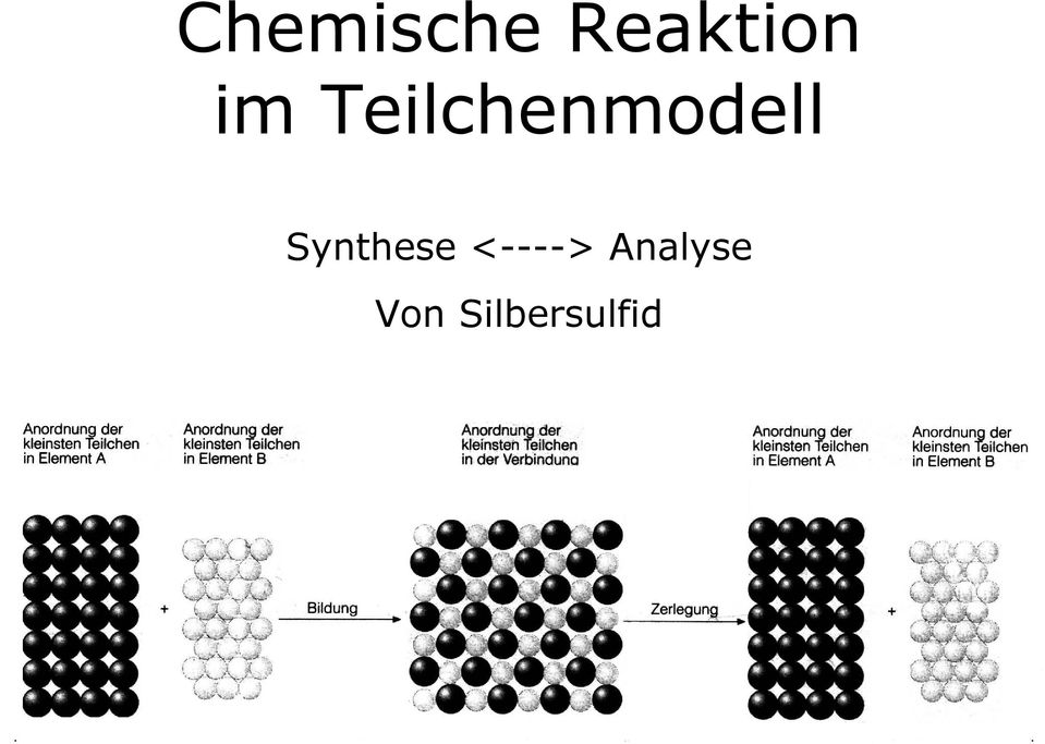 naturwissenschaft vermutungswissen alles ist chemie analyse synthese pdf. Black Bedroom Furniture Sets. Home Design Ideas