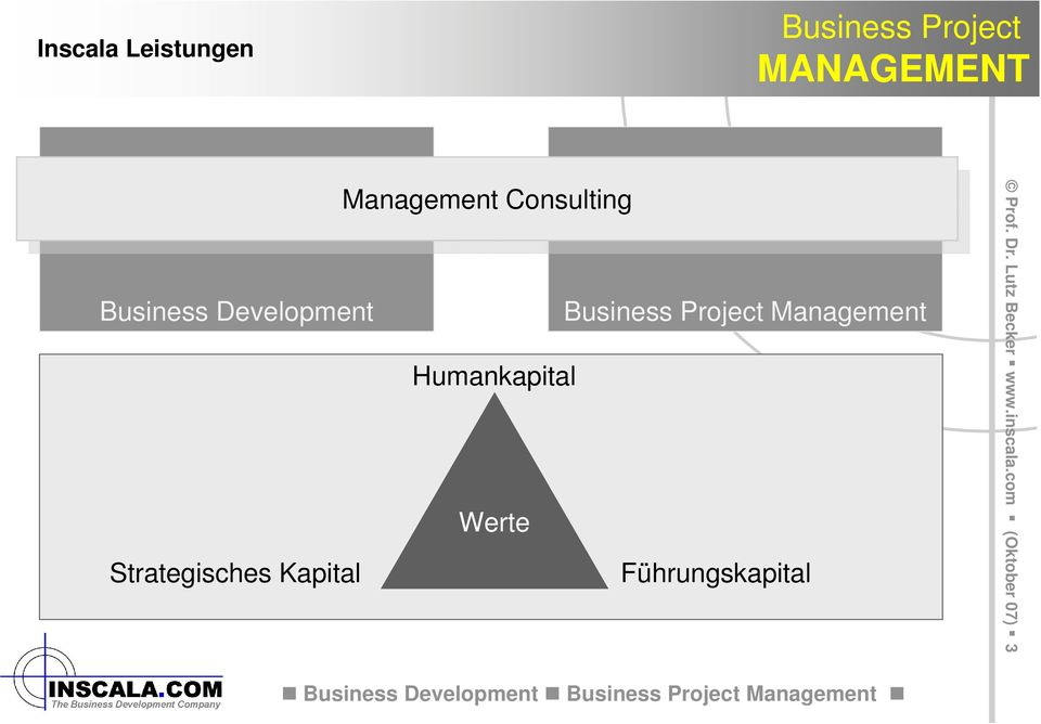 Business Project MANAGEMENT - PDF