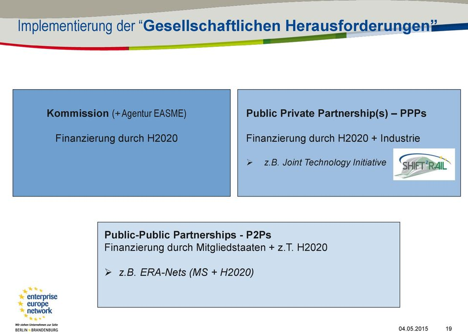 durch H2020 + Industrie z.b.