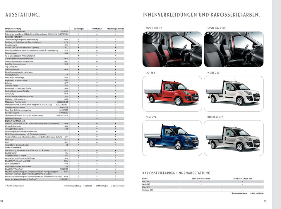 Der Fiat Doblo Cargo Work Up Pdf Free Download