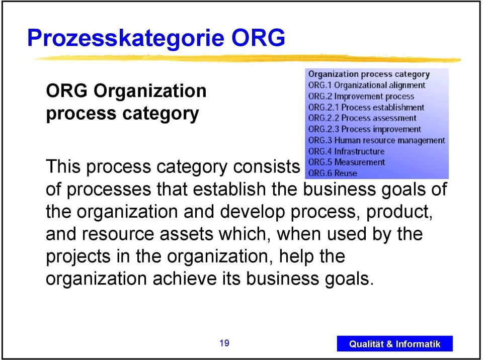 develop process, product, and resource assets which, when used by the projects in