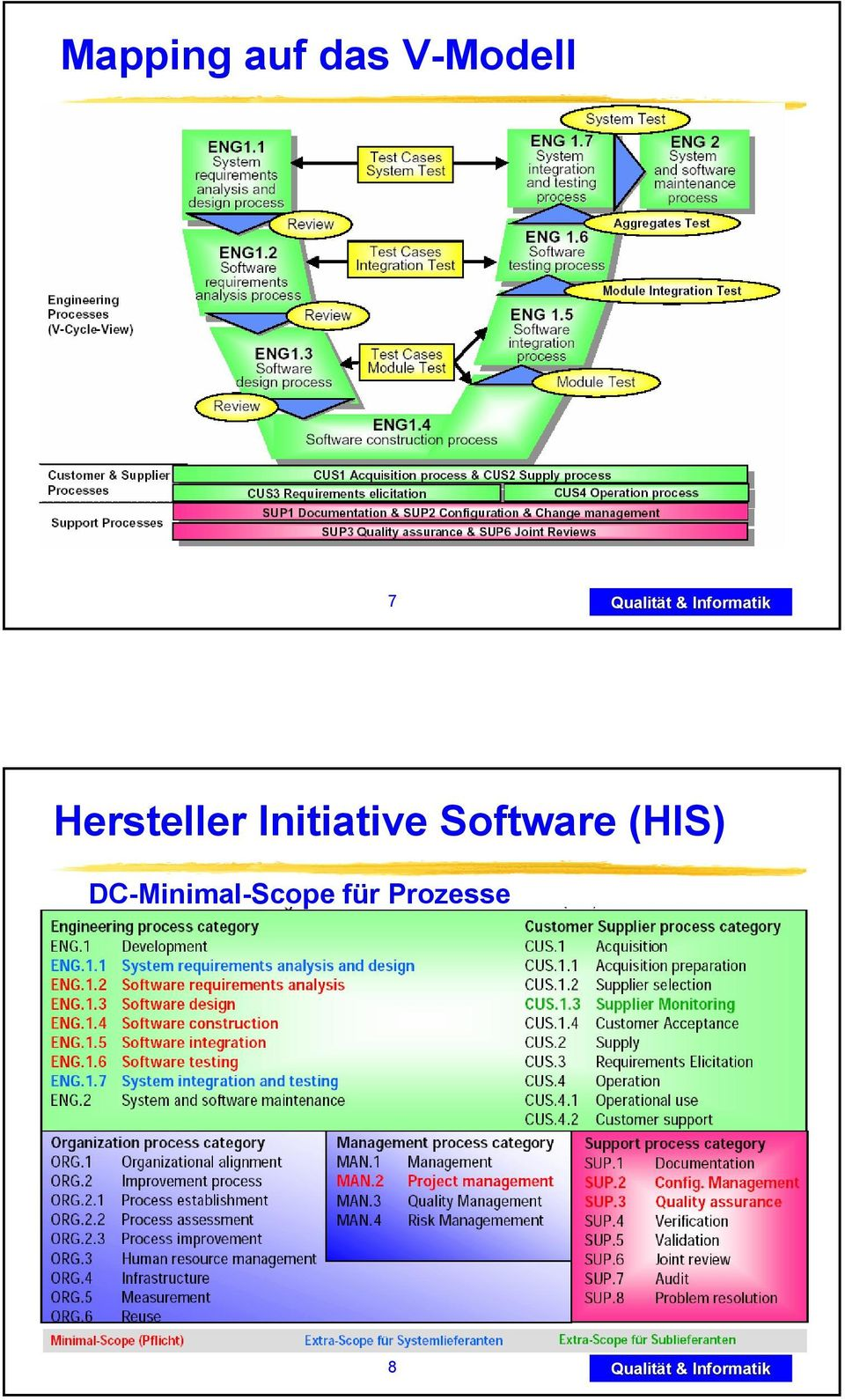 Initiative Software (HIS)