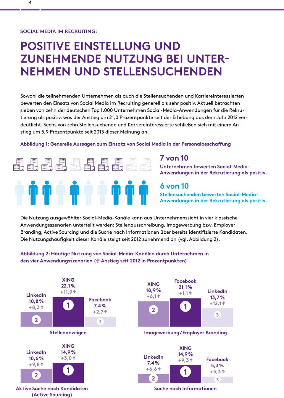 Themenspecial Active Sourcing Und Social Recruiting Pdf