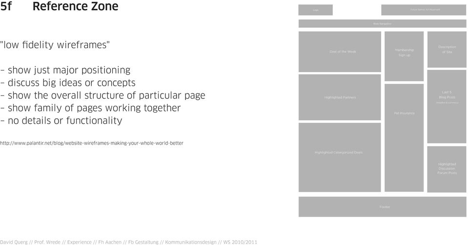 page show family of pages working together no details or functionality