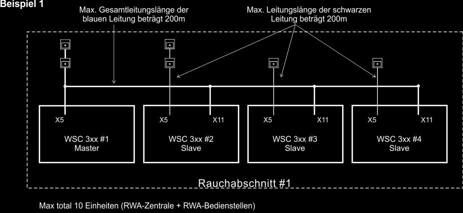 WSC 310 & WSC 320 Plus Version - PDF